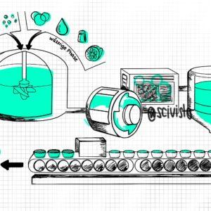 Margarineherstellung scivisto