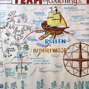 graphic recording 2