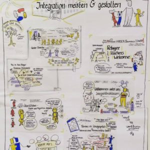 graphic recording 6